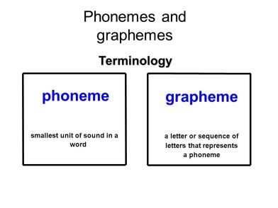 01/05/08. Phonemes and graphemes. Terminology. phoneme. smallest unit of sound in a word. grapheme. a letter or sequence of. letters that represents. a phoneme.